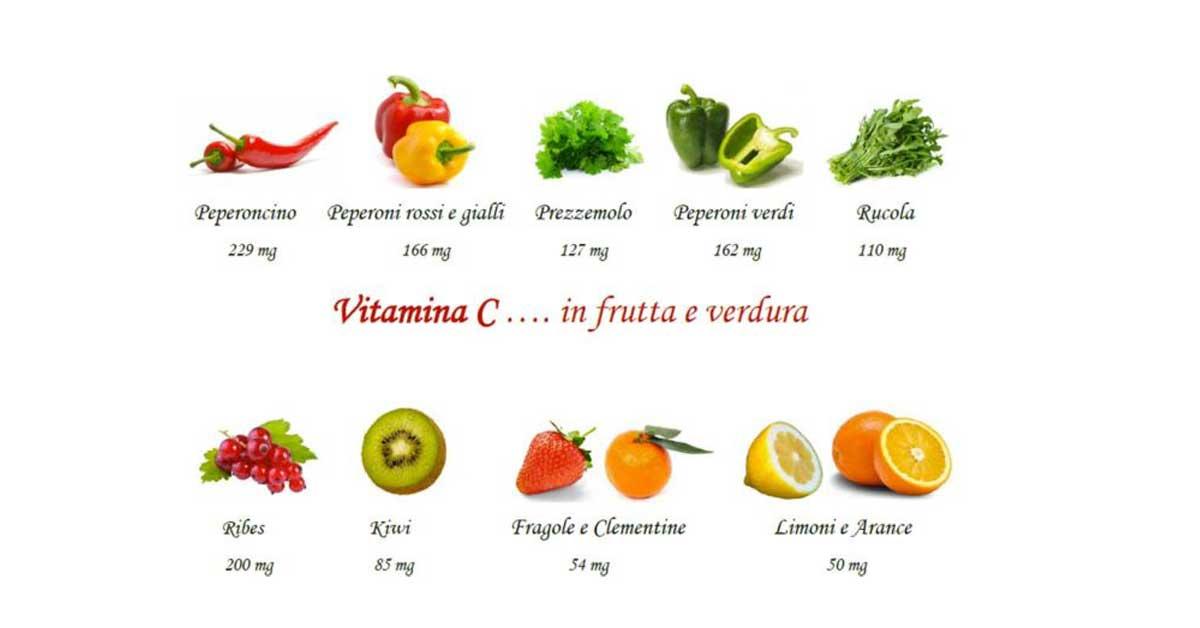 vitamina C-antiossidante