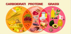 carboidrati-proteine-glucosio-Studio di Nutrizione-Patrizia Di Mare